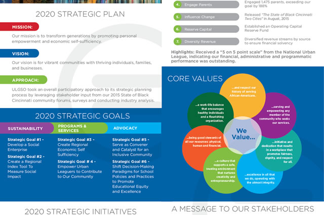 ULGSO Strategic Plan